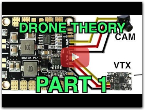 Drone Theory 101:The basics, and how an fpv quadcopter functions!