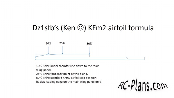 plans for RC airplane Yak 130